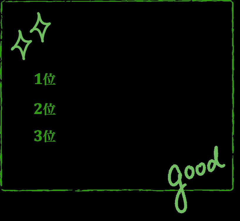 江田島のトップ3