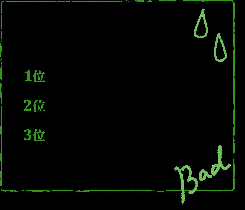 江田島のワースト3
